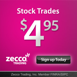 Zecco options trading